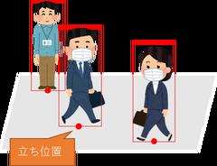 東京デジタルイノベーション2020にブースを出展しました ②来訪者の動線可視化